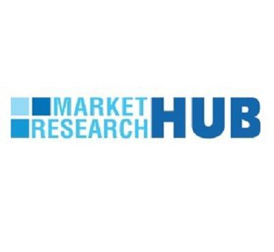 Global Gene Therapies for Tumor Treatment Market Size,