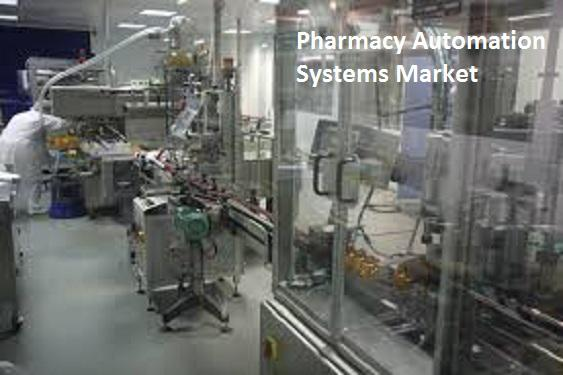 Pharmacy Automation Systems Market is expected to reach $5,602