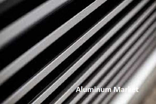 Aluminum Market Analyzed Globally by Top key Industry