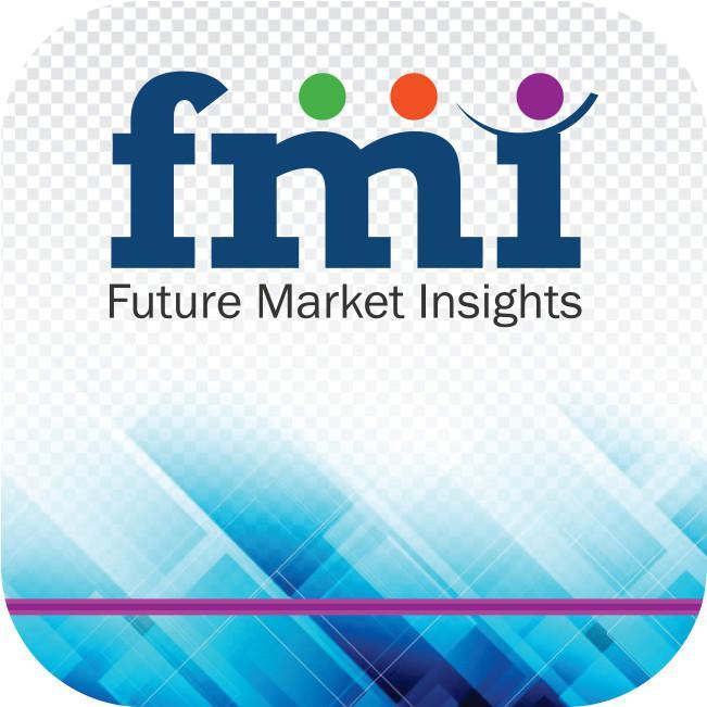 Colorimeter Market