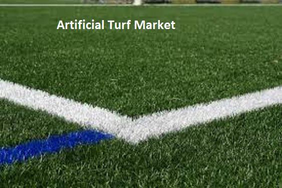 Artificial Turf Market is projected to reach $5,842 million