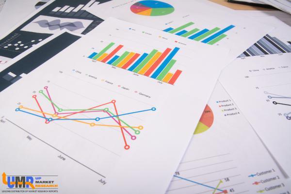 Optical Density Meter Market research report 2019-2025