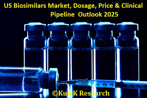 US Biosimilars Market , Dosage, Price and Clinical Pipeline