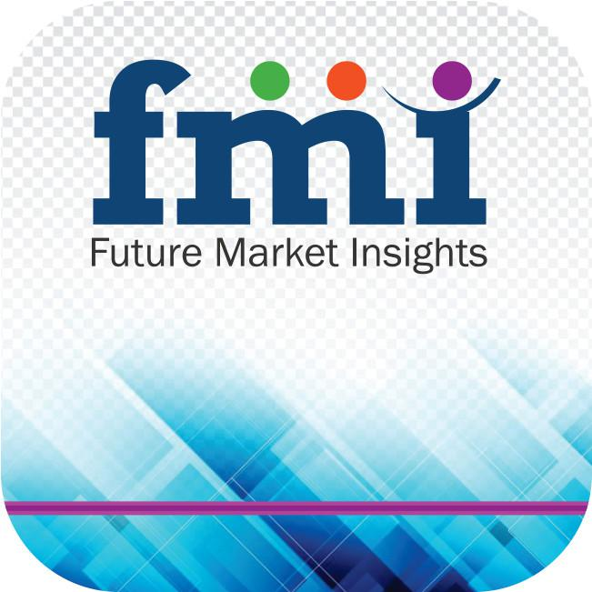 Electric Massagers Market