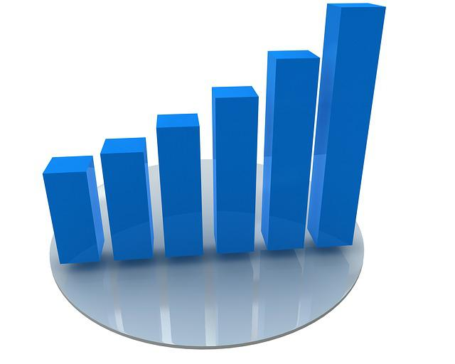 Training Business Analytic Market