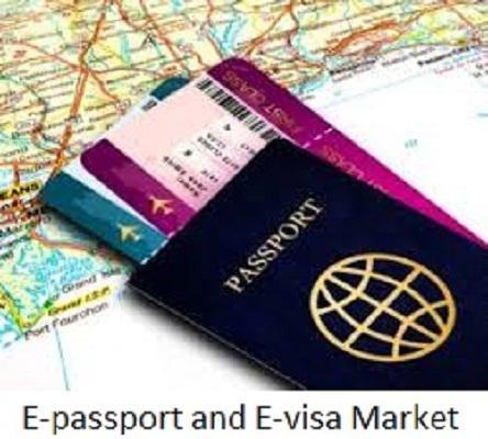 E-passport and E-visa Market