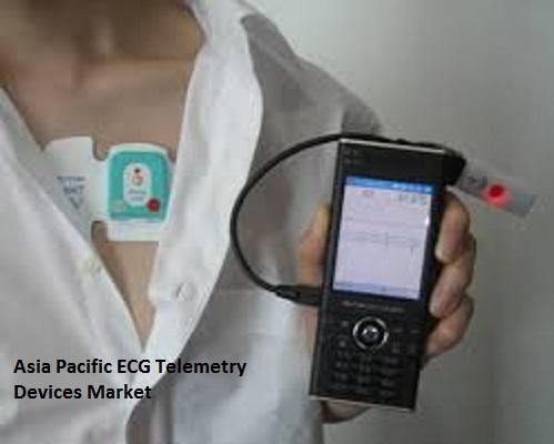 Asia Pacific ECG Telemetry Devices Market Size by Key