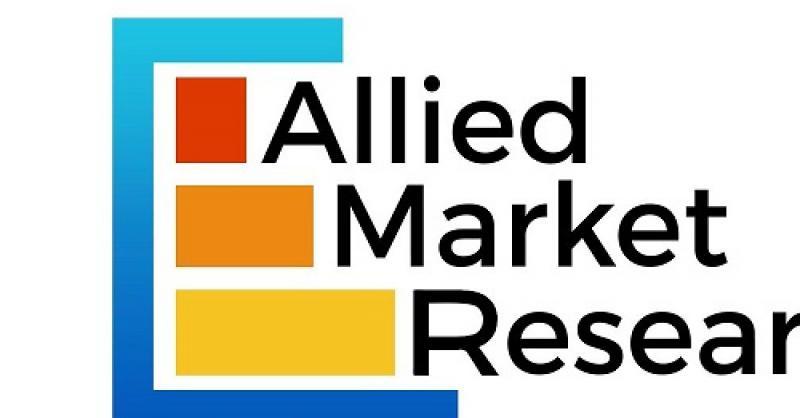 Supplier Relationship Management Software Market Statistics