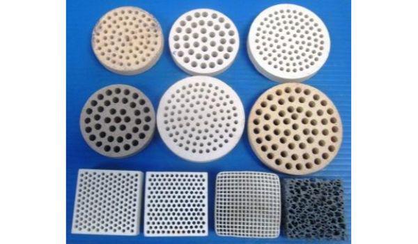 Ceramic Filters Market