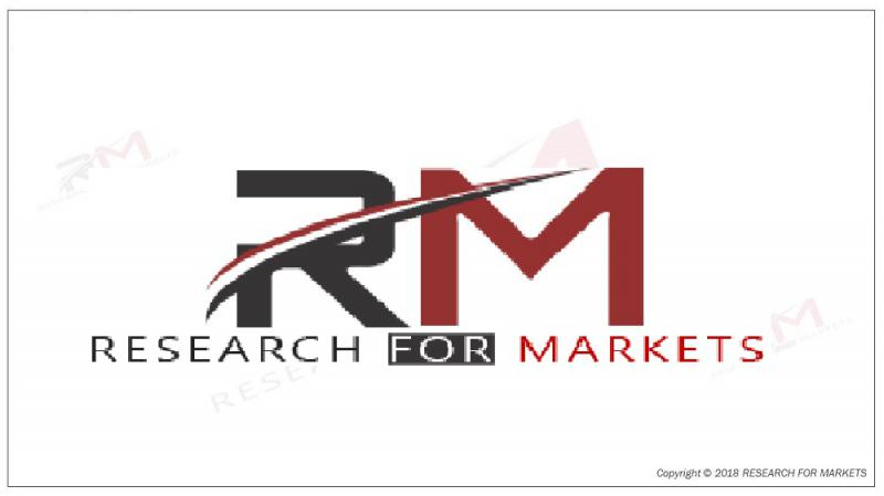 ResearchforMarkets