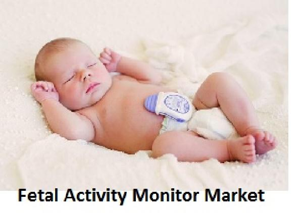 Fetal Activity Monitor Market