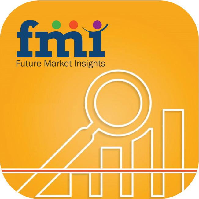 BRICS Oral Care Market