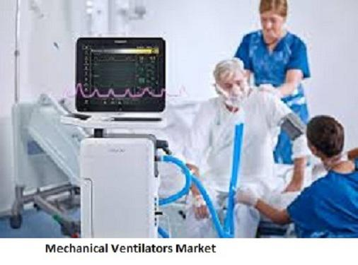 In Mechanical Ventilator Market Asia-Pacific region holds