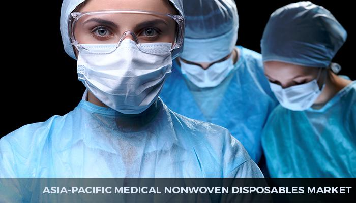 Asia-Pacific Medical Nonwoven Disposables Market is projected