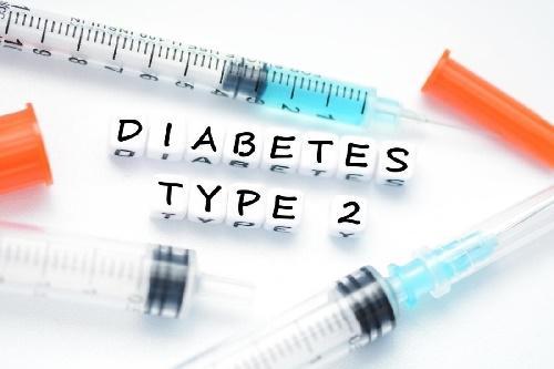Type 2 Diabetes Market
