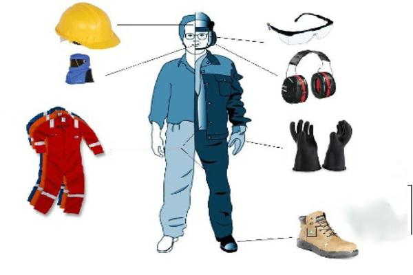 PPE Market