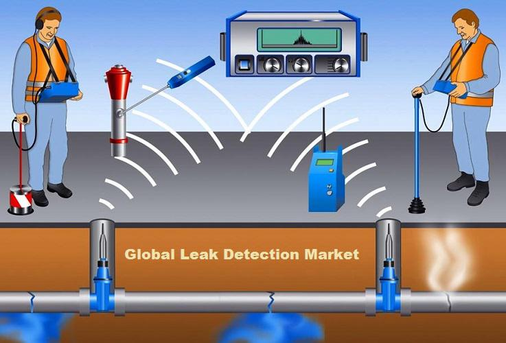 Global Leak Detection Market