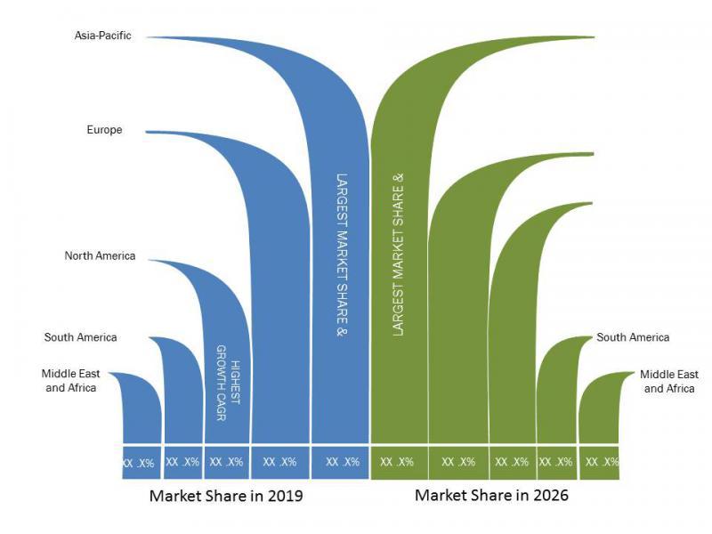 Global Service Market For Data Center Market Business growth