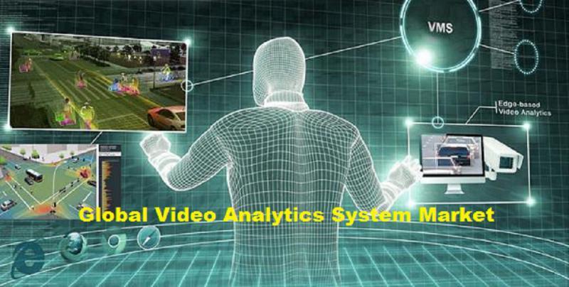 Global Video Analytics System Market