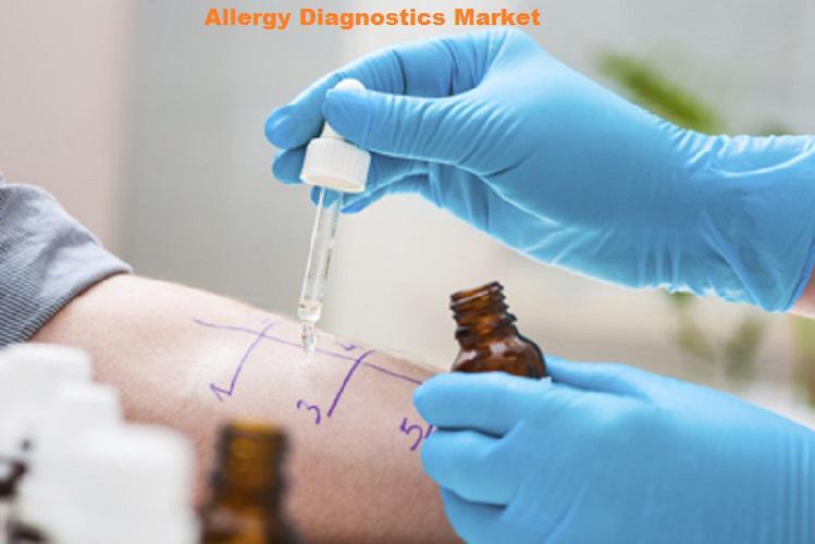 Global Allergy Diagnostics Market
