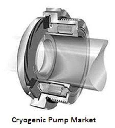 Cryogenic Pump Market