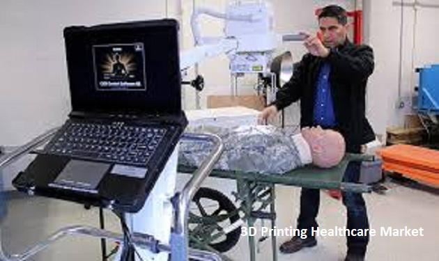 3D Printing Healthcare Market is projected to reach $2,319.5