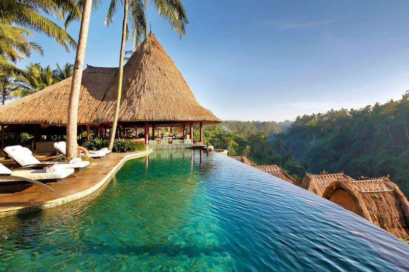 Luxury Travel Market