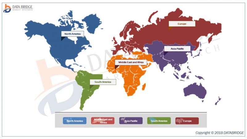 Global Cognitive Services Market
