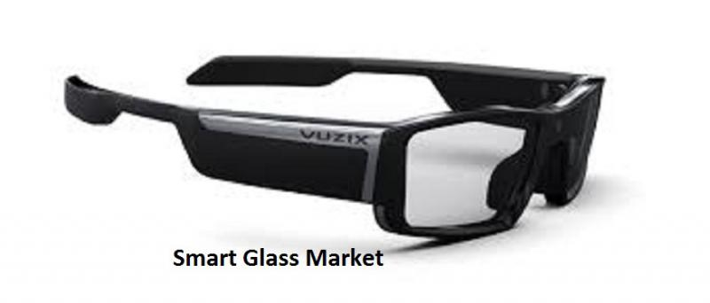 Smart glass market growing at a CAGR of 20.4% | Top 3 players