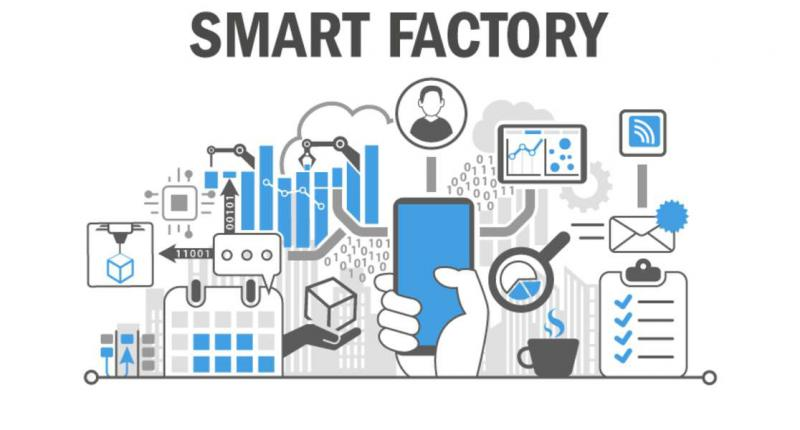 Smart Factory Market Opportunity Analysis and Industry