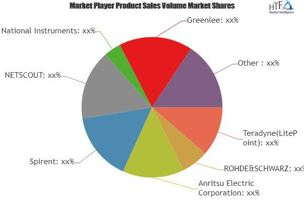 WiFi Test Equipment Market to Witness Huge Growth by 2025 |