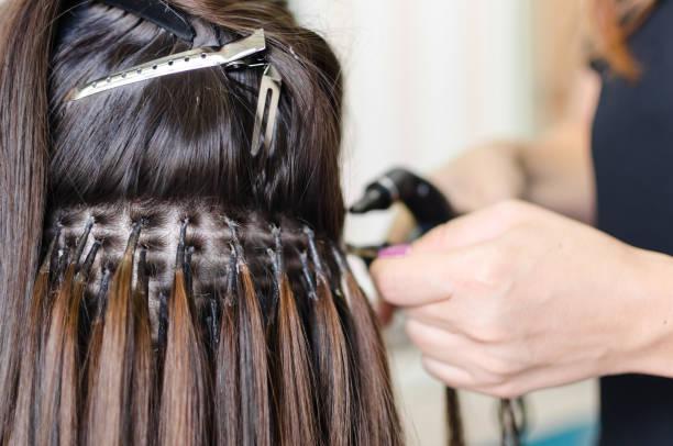 Hair Extension Market