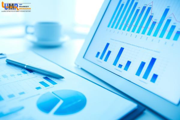 Capacitance Meter Market