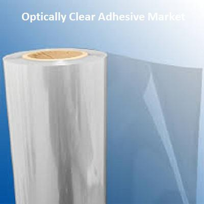Optically Clear Adhesive Market Size 2019 by Top Key Players