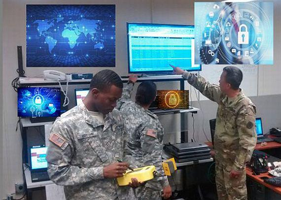 Defence Cyber Security Market Is Booming Worldwide | Dell Secure