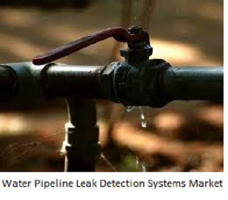 Water Pipeline Leak Detection Systems Market
