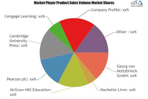 Digital Education Publishing Market to Witness Huge Growth 