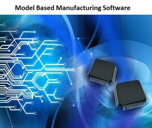 Model Based Manufacturing Software Market