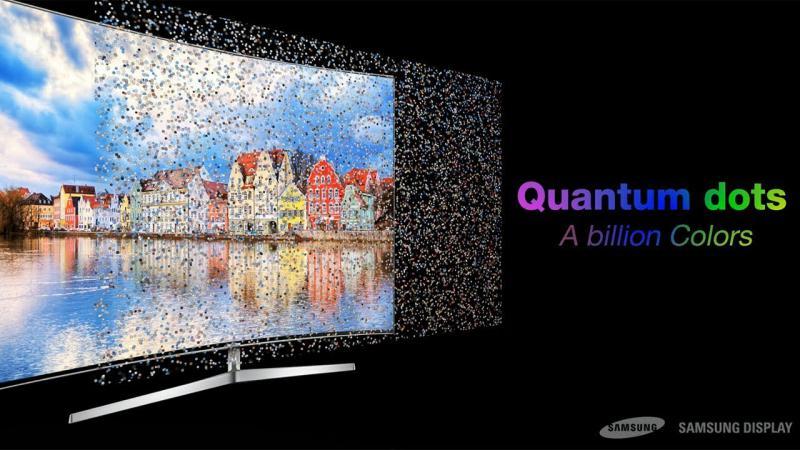 Quantum Dot Display Market