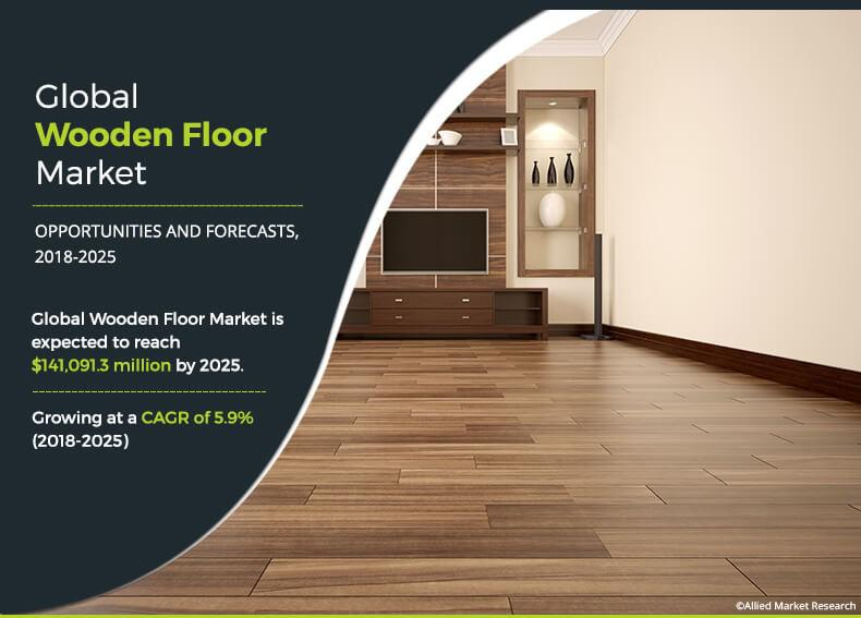 Wooden Floor Market: Quantitative analysis of the global market