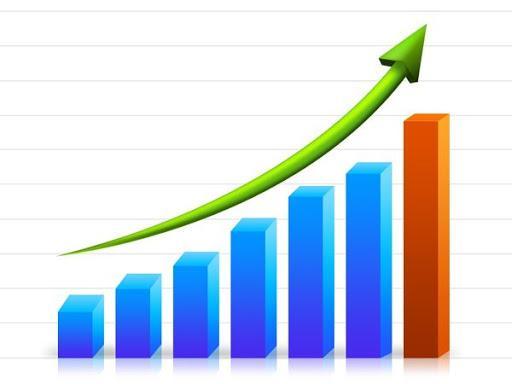 Global Piezoelectric Actuators Industry Market Analysis &