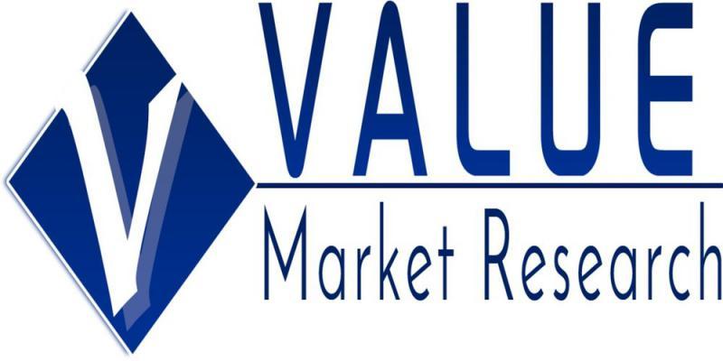 Complementary And Alternative Medicine Market Key Segments,
