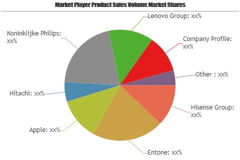 Hybrid TV and Over the TOP TV Market