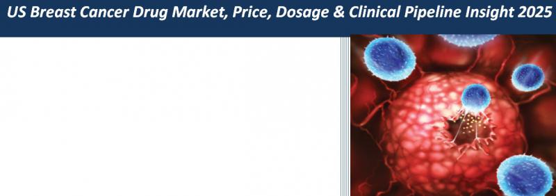 US Breast Cancer Drug Market, Price, Dosage and Clinical