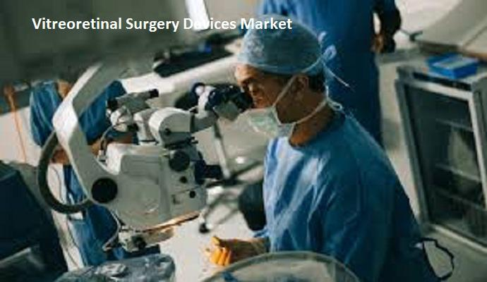 Vitreoretinal Surgery Devices Market Major players are OCULUS
