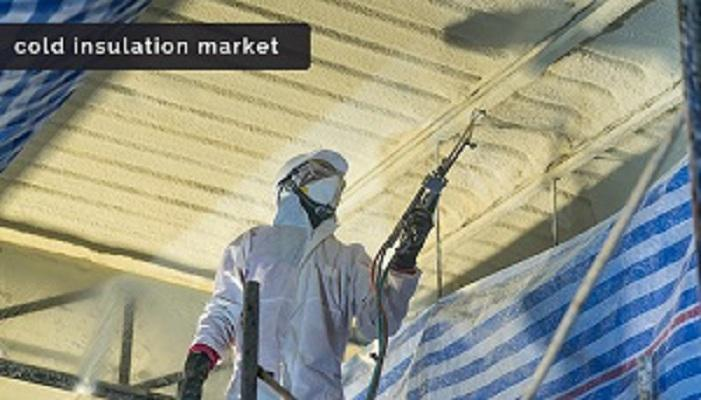 Cold Insulation Market Analysis Report 2019 by Size, Share,