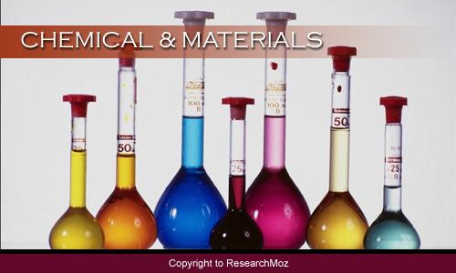 Global Rubber Processing Chemicals (Additives) Market Set