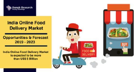 India-online food-market-forecast
