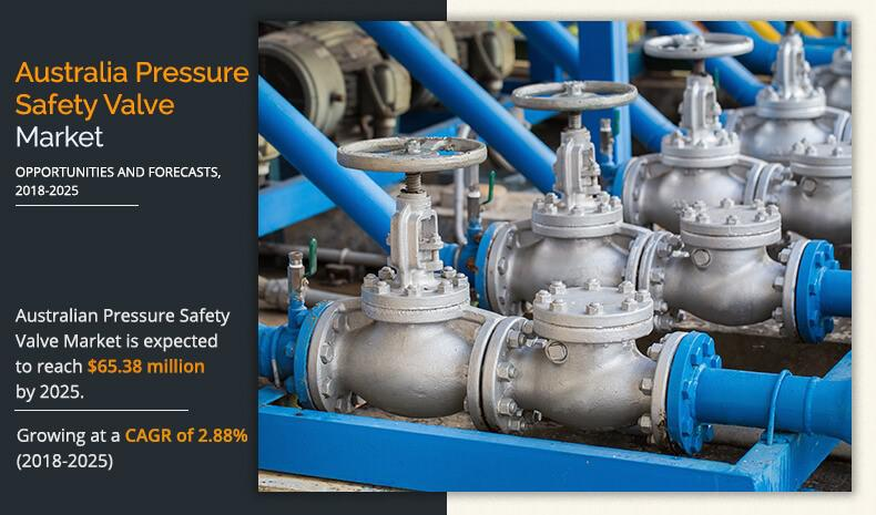 Australian Pressure Safety Valve Market Expected to Reach