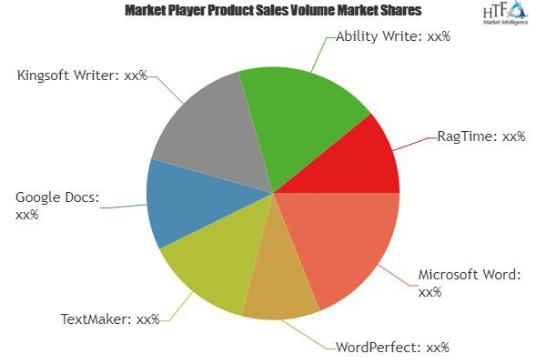 Word Processing Software Market